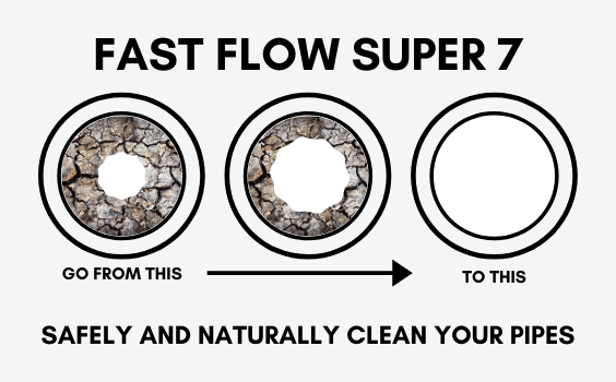 Slow Dirty Drains? You Need Fast Flow Super 7 Microbial Drain Cleaner